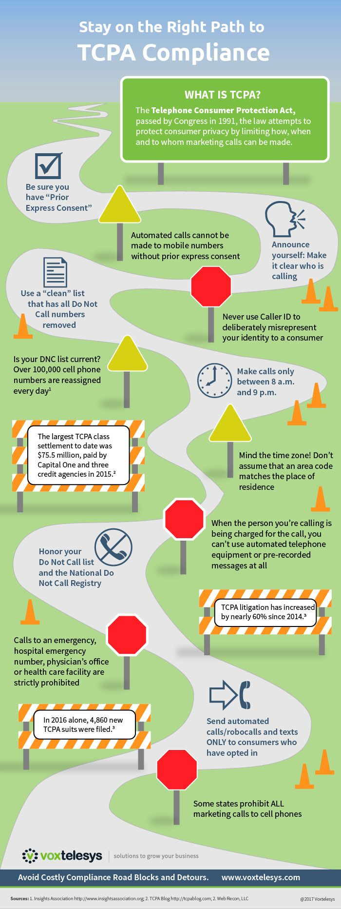 Stay on the Right Path to TCPA Compliance